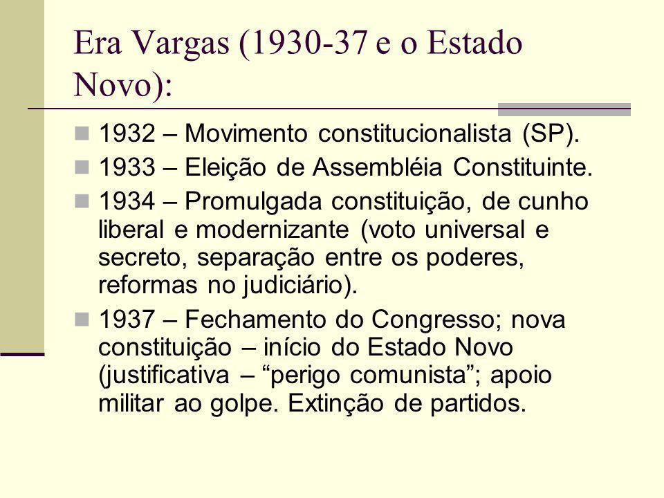 Era Vargas (1930-37 e o Estado Novo): 1932 – Movimento constitucionalista (SP). 1933 – Eleição de Assembléia Constituinte. 1934 – Promulgada constitui
