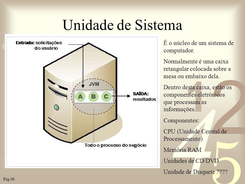 Unidade de Sistema É o núcleo de um sistema de computador. Normalmente é uma caixa retangular colocada sobre a mesa ou embaixo dela. Dentro desta caix
