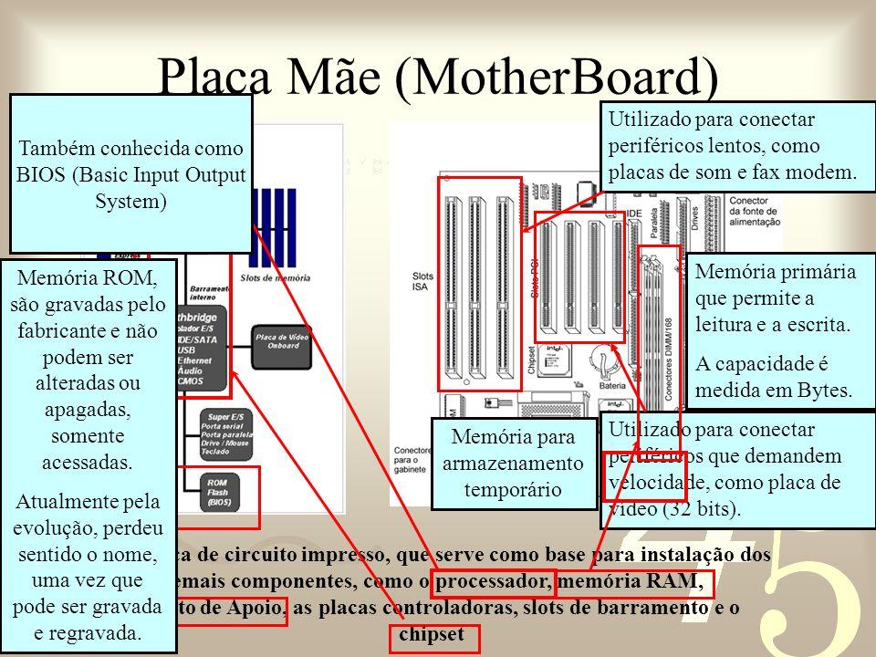 Placa Mãe (MotherBoard) Uma placa de circuito impresso, que serve como base para instalação dos demais componentes, como o processador, memória RAM, c