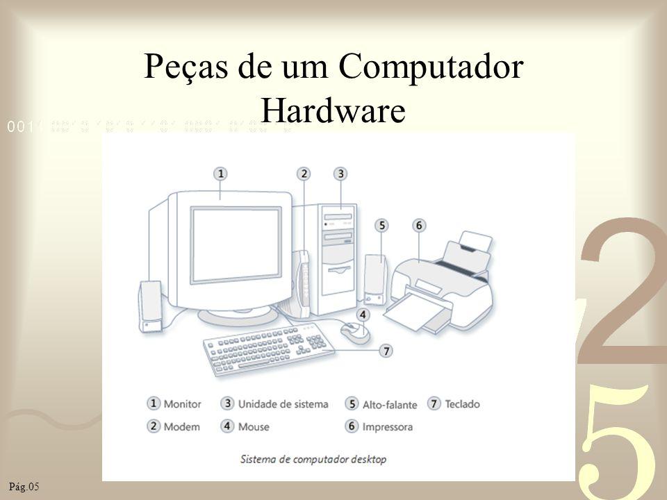 Peças de um Computador Hardware Pág.05