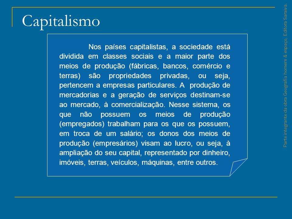 Capitalismo Parte integrante da obra Geografia homem & espaço, Editora Saraiva. Nos países capitalistas, a sociedade está dividida em classes sociais