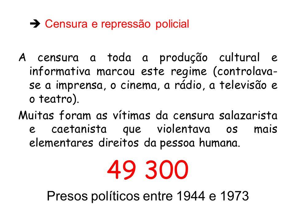 Censura e repressão policial A censura a toda a produção cultural e informativa marcou este regime (controlava- se a imprensa, o cinema, a rádio, a te