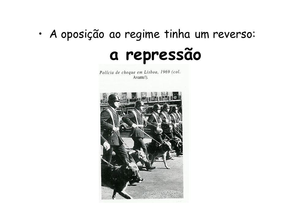 A oposição ao regime tinha um reverso: a repressão