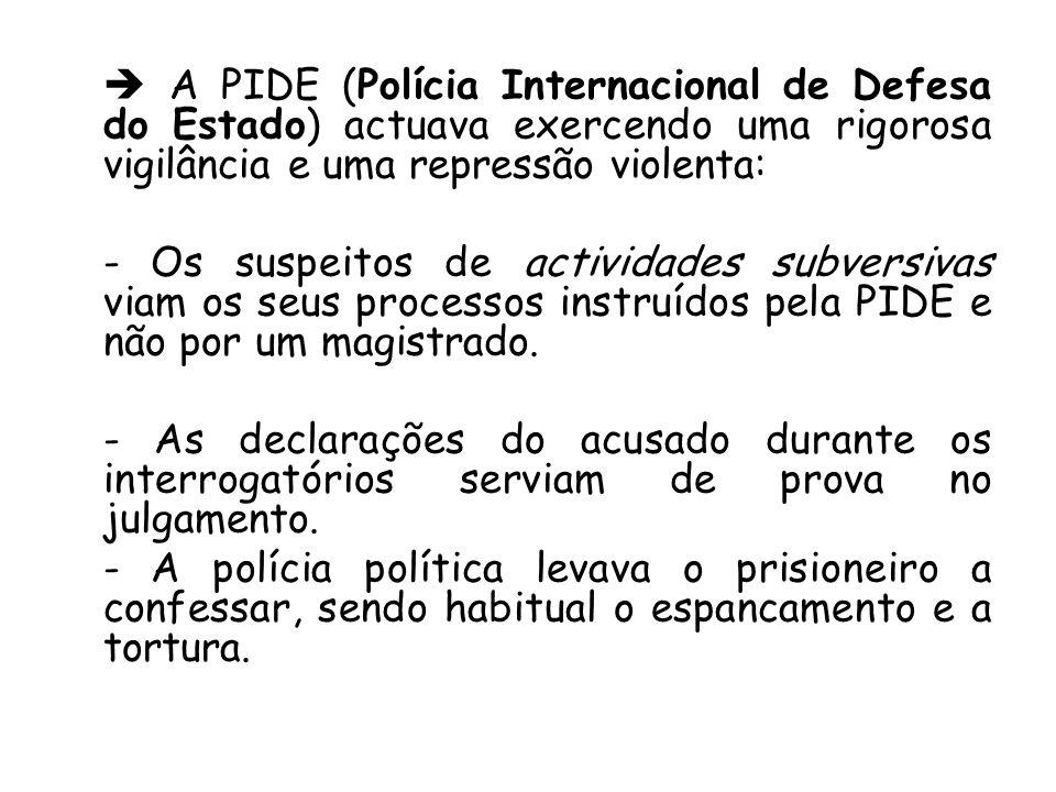 A PIDE (Polícia Internacional de Defesa do Estado) actuava exercendo uma rigorosa vigilância e uma repressão violenta: - Os suspeitos de actividades s