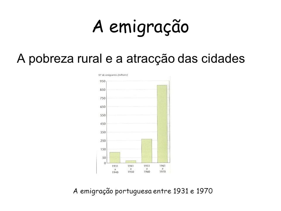 A emigração A pobreza rural e a atracção das cidades A emigração portuguesa entre 1931 e 1970