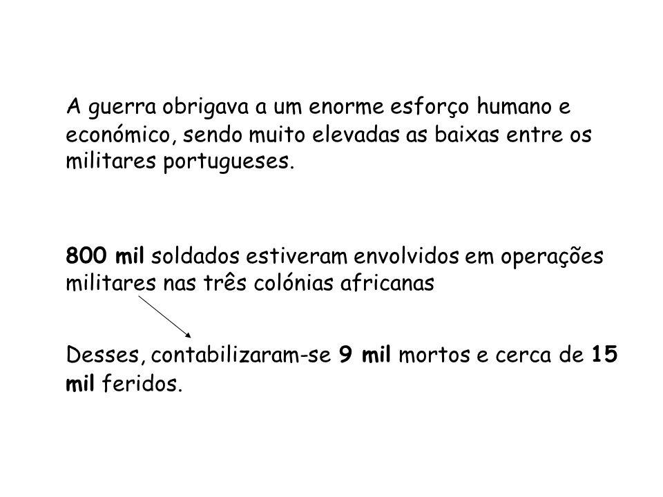 A guerra obrigava a um enorme esforço humano e económico, sendo muito elevadas as baixas entre os militares portugueses. 800 mil soldados estiveram en