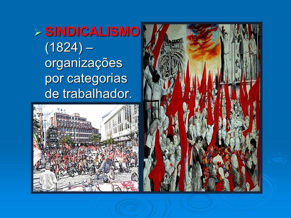 SINDICALISMO (1824) – organizações por categorias de trabalhador. SINDICALISMO (1824) – organizações por categorias de trabalhador.