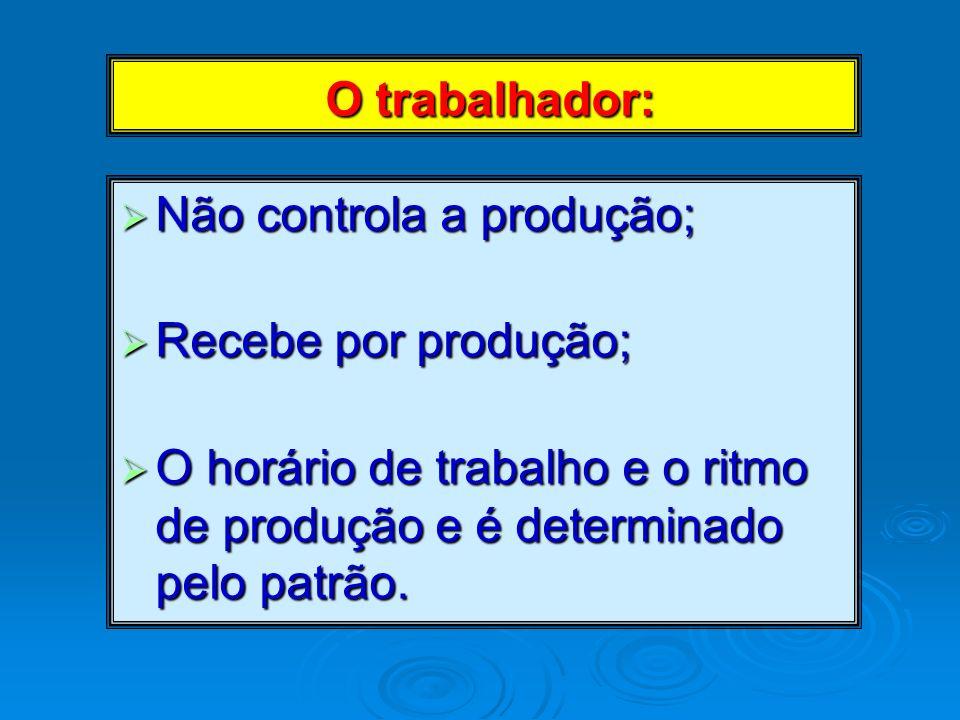 O trabalhador: O trabalhador: Não controla a produção; Não controla a produção; Recebe por produção; Recebe por produção; O horário de trabalho e o ri