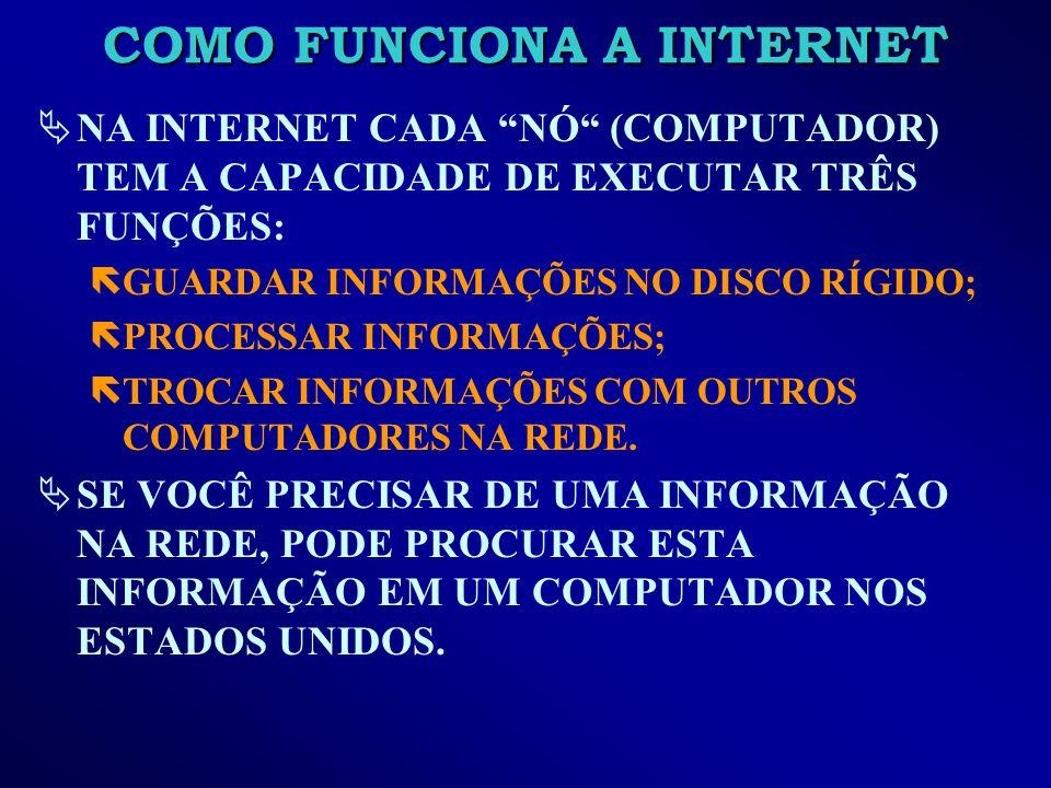 COMO FUNCIONA A INTERNET A INTERNET É FORMADA POR COMPUTADORES DE VÁRIOS TIPOS QUE SE COMUNICAM PELA LINHA TELEFÔNICA. PARA QUE ELES POSSAM SE COMUNIC
