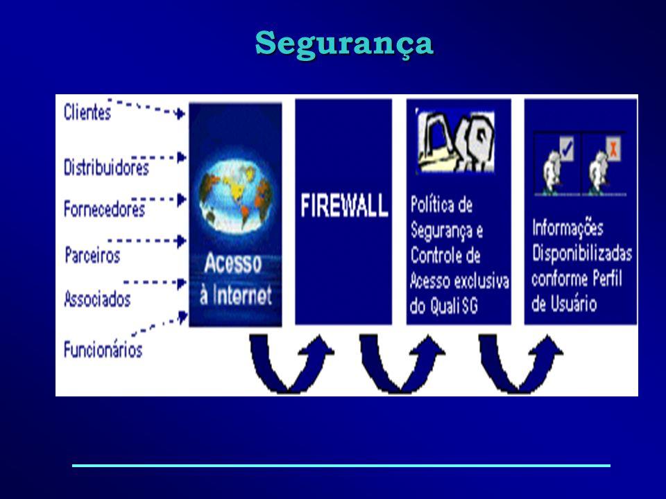 A INTRANET EXISTEM PROGRAMAS DE INDEXAÇÃO E BUSCA, QUE TORNAM RÁPIDO E PRÁTICO ENCONTRAR UMA INFORMAÇÃO NA INTRANET. SISTEMAS DE SEGURANÇA (FIREWALL)