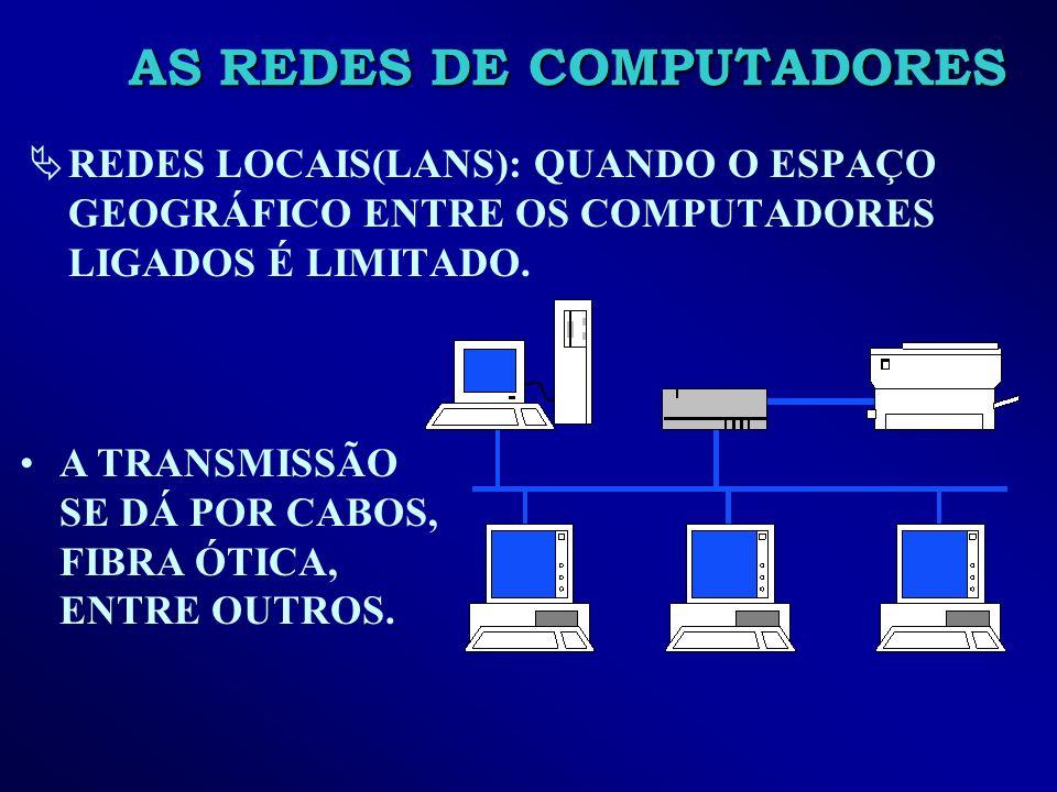 AS REDES DE COMPUTADORES REDES LOCAIS(LANS): QUANDO O ESPAÇO GEOGRÁFICO ENTRE OS COMPUTADORES LIGADOS É LIMITADO.