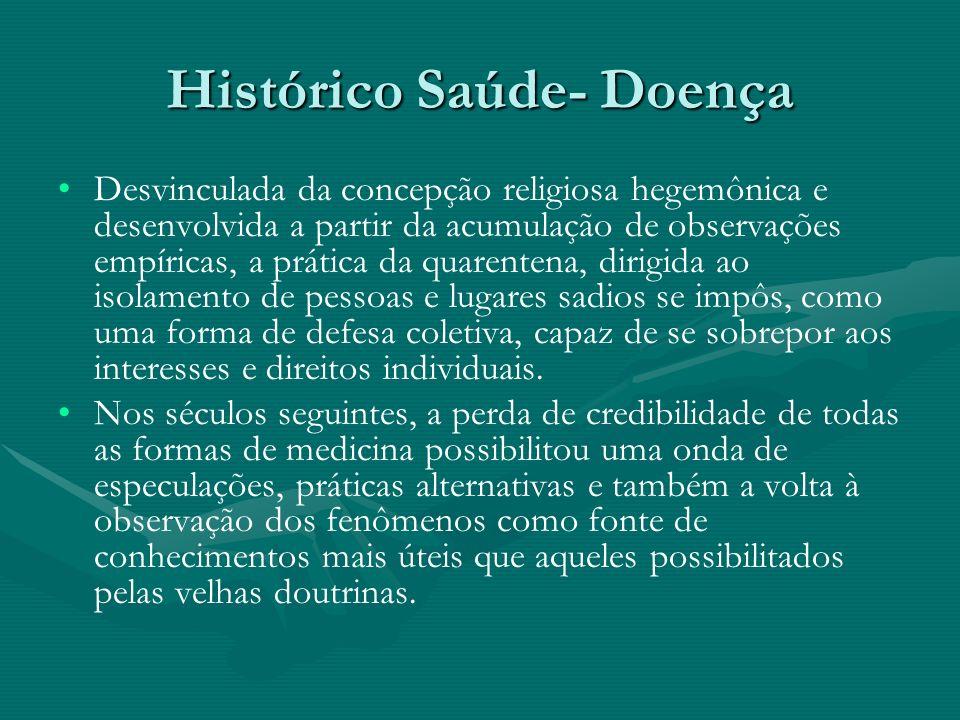 Histórico Saúde- Doença Desvinculada da concepção religiosa hegemônica e desenvolvida a partir da acumulação de observações empíricas, a prática da qu