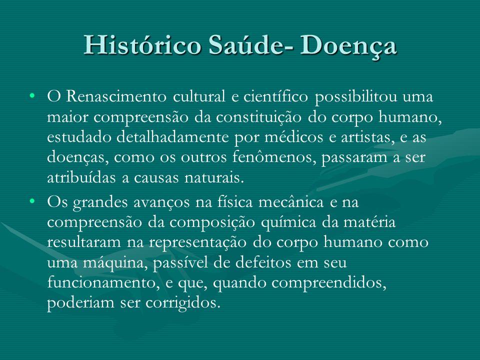 Histórico Saúde- Doença O Renascimento cultural e científico possibilitou uma maior compreensão da constituição do corpo humano, estudado detalhadamen