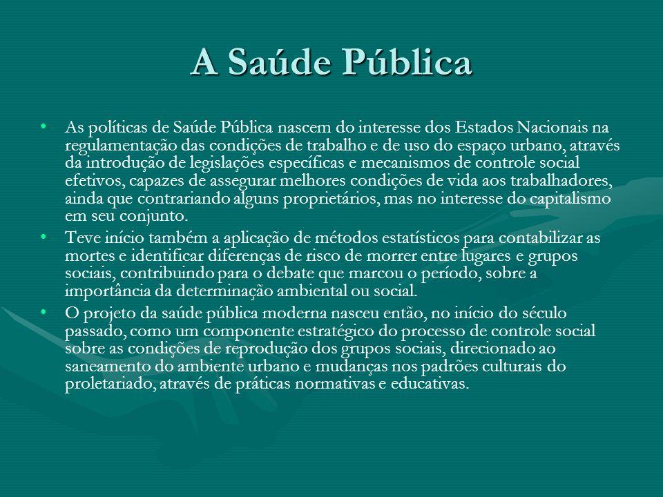 A Saúde Pública As políticas de Saúde Pública nascem do interesse dos Estados Nacionais na regulamentação das condições de trabalho e de uso do espaço