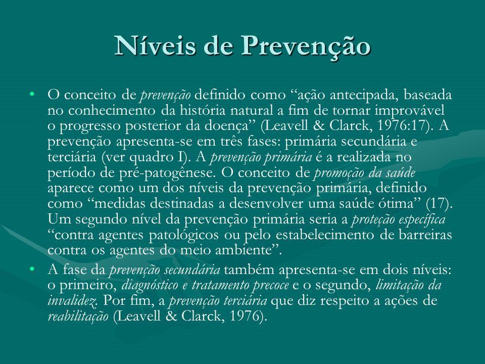 Níveis de Prevenção O conceito de prevenção definido como ação antecipada, baseada no conhecimento da história natural a fim de tornar improvável o pr