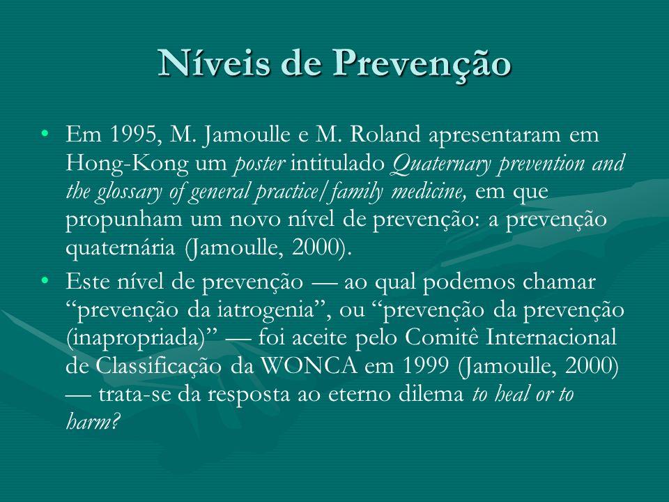 Níveis de Prevenção Em 1995, M. Jamoulle e M. Roland apresentaram em Hong-Kong um poster intitulado Quaternary prevention and the glossary of general