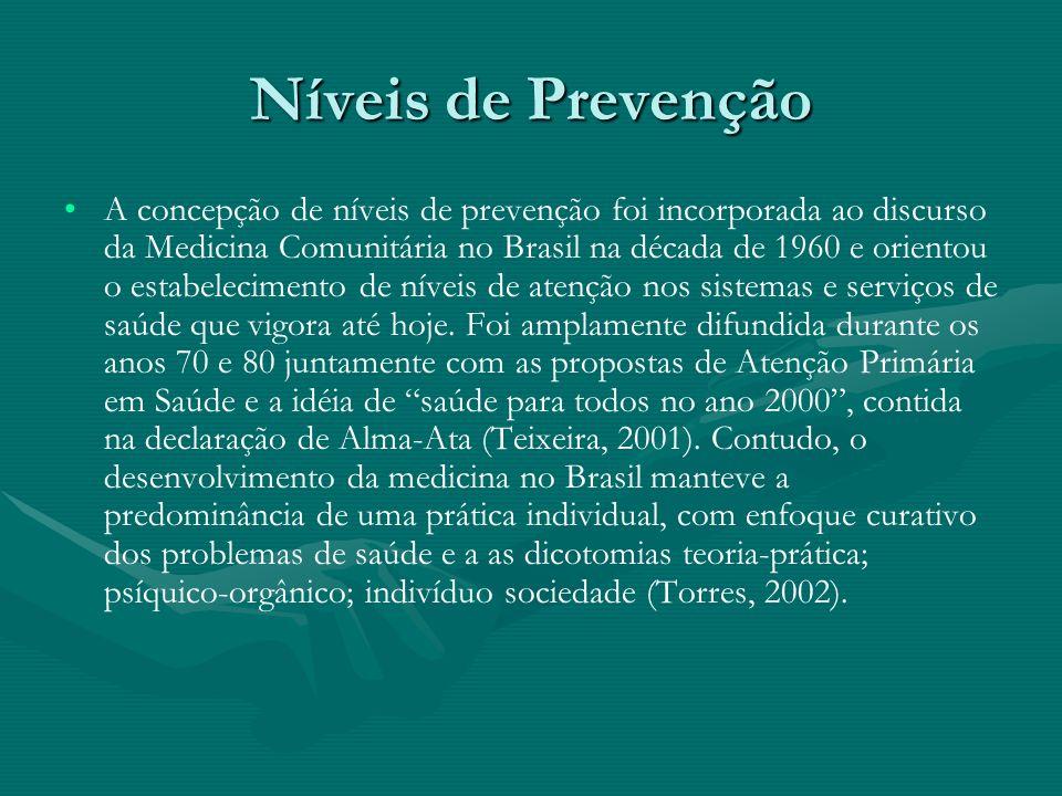 Níveis de Prevenção A concepção de níveis de prevenção foi incorporada ao discurso da Medicina Comunitária no Brasil na década de 1960 e orientou o es