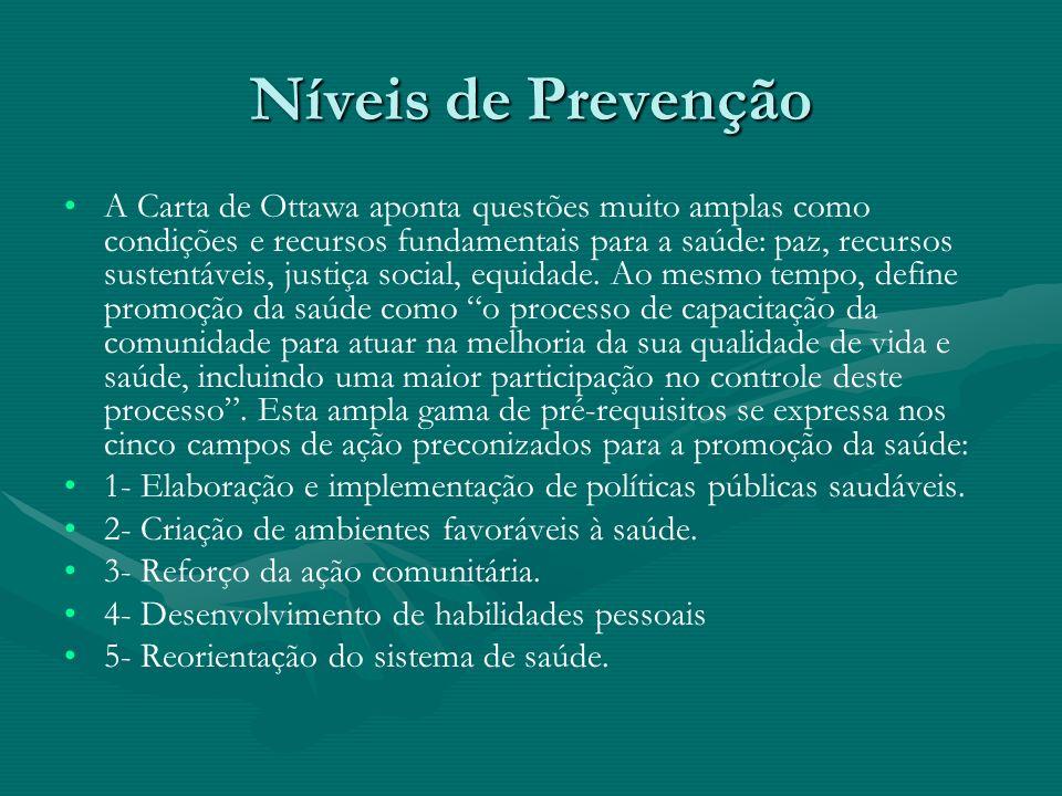 Níveis de Prevenção A Carta de Ottawa aponta questões muito amplas como condições e recursos fundamentais para a saúde: paz, recursos sustentáveis, ju