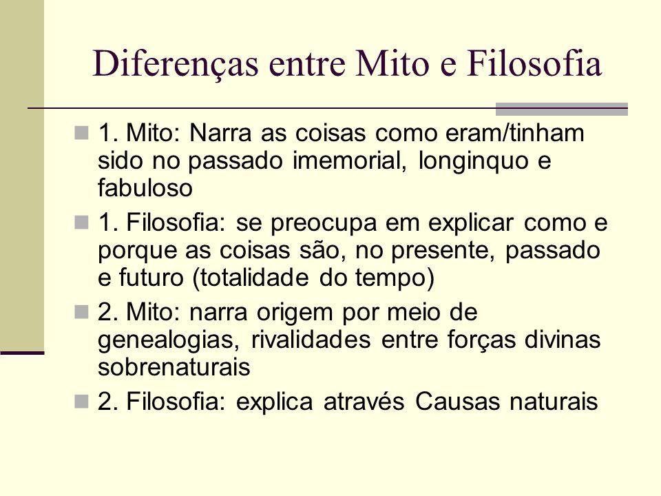 Diferenças entre Mito e Filosofia 1. Mito: Narra as coisas como eram/tinham sido no passado imemorial, longinquo e fabuloso 1. Filosofia: se preocupa