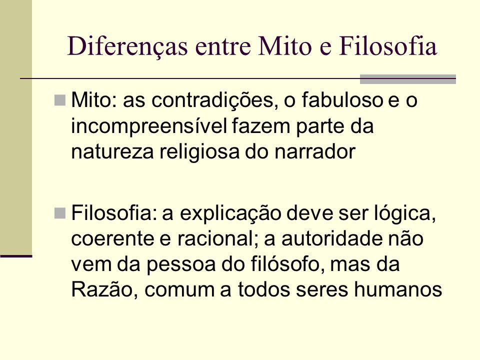 Diferenças entre Mito e Filosofia Mito: as contradições, o fabuloso e o incompreensível fazem parte da natureza religiosa do narrador Filosofia: a exp