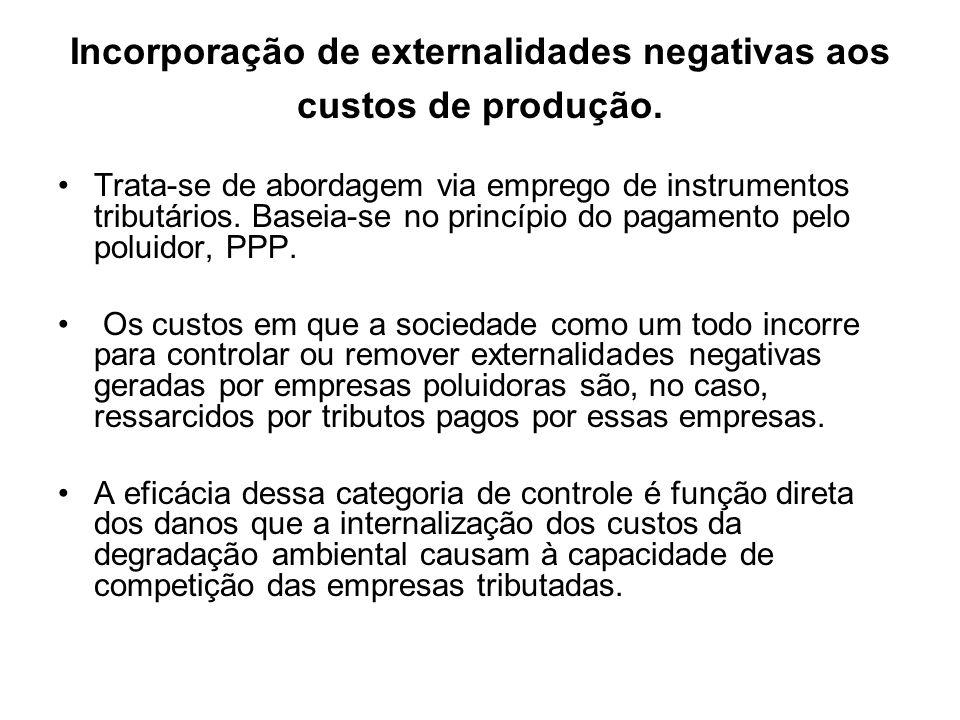 Incorporação de externalidades negativas aos custos de produção. Trata-se de abordagem via emprego de instrumentos tributários. Baseia-se no princípio