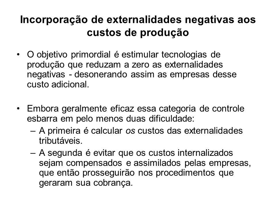 Incorporação de externalidades negativas aos custos de produção O objetivo primordial é estimular tecnologias de produção que reduzam a zero as extern
