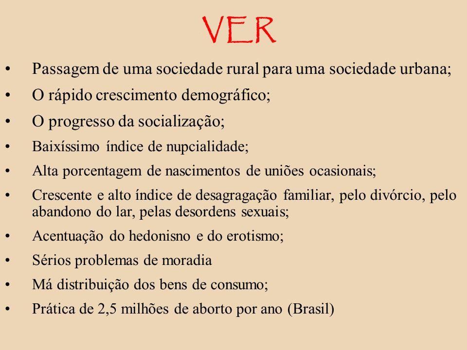 VER Passagem de uma sociedade rural para uma sociedade urbana; O rápido crescimento demográfico; O progresso da socialização; Baixíssimo índice de nup