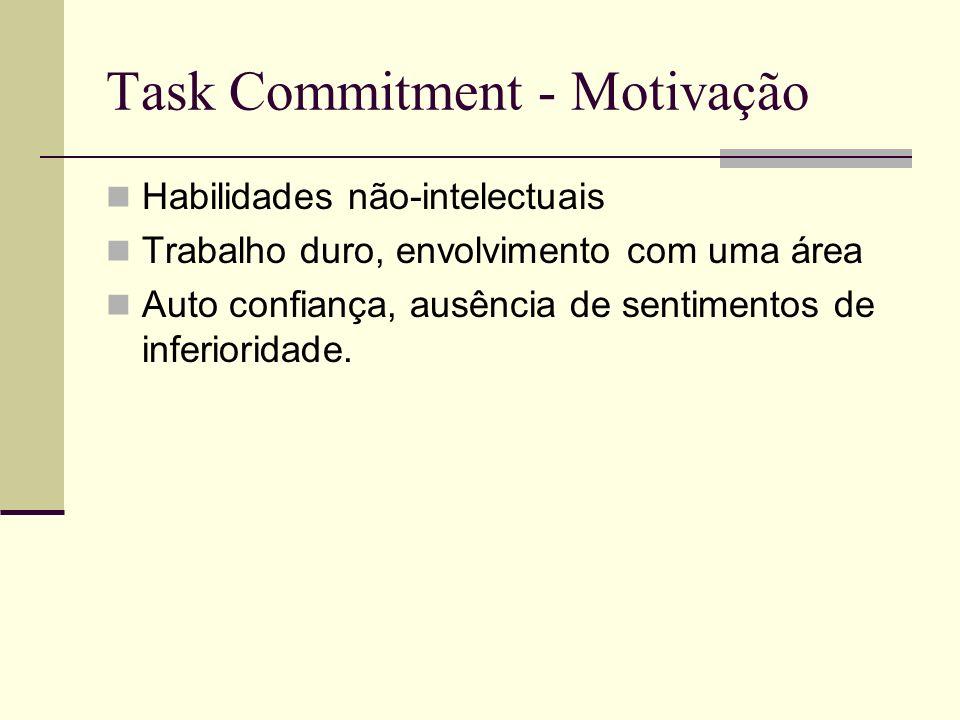Task Commitment - Motivação Habilidades não-intelectuais Trabalho duro, envolvimento com uma área Auto confiança, ausência de sentimentos de inferiori