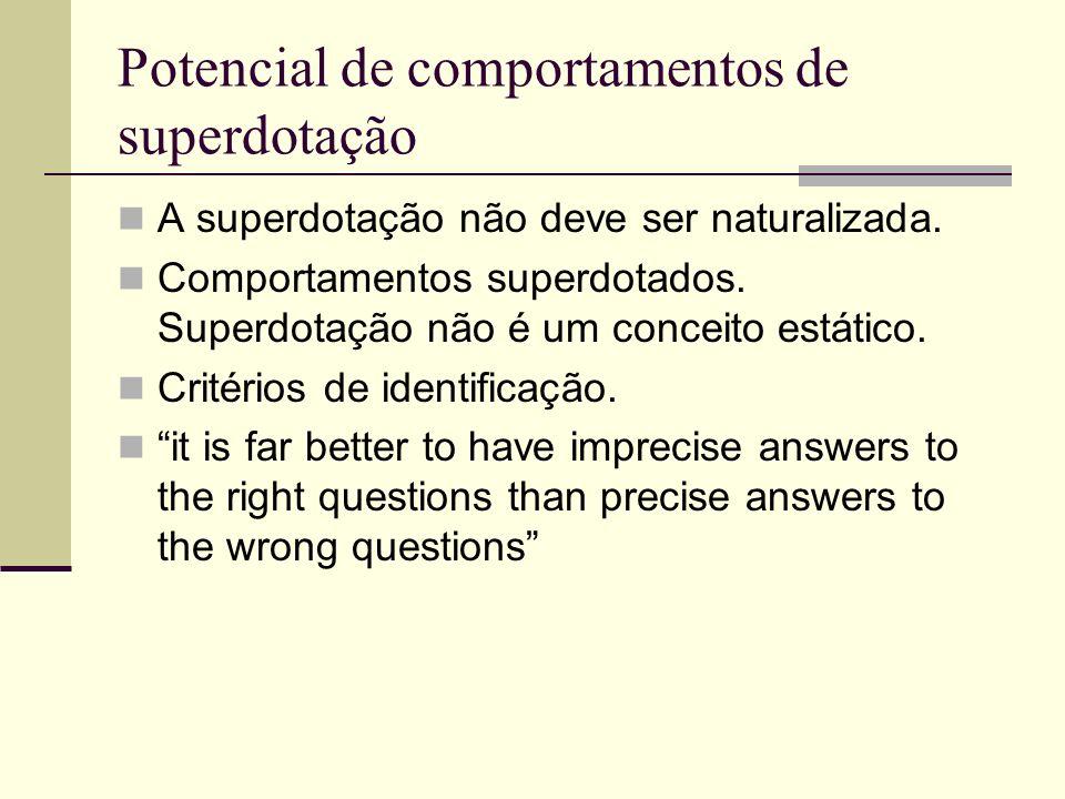 Potencial de comportamentos de superdotação A superdotação não deve ser naturalizada. Comportamentos superdotados. Superdotação não é um conceito está