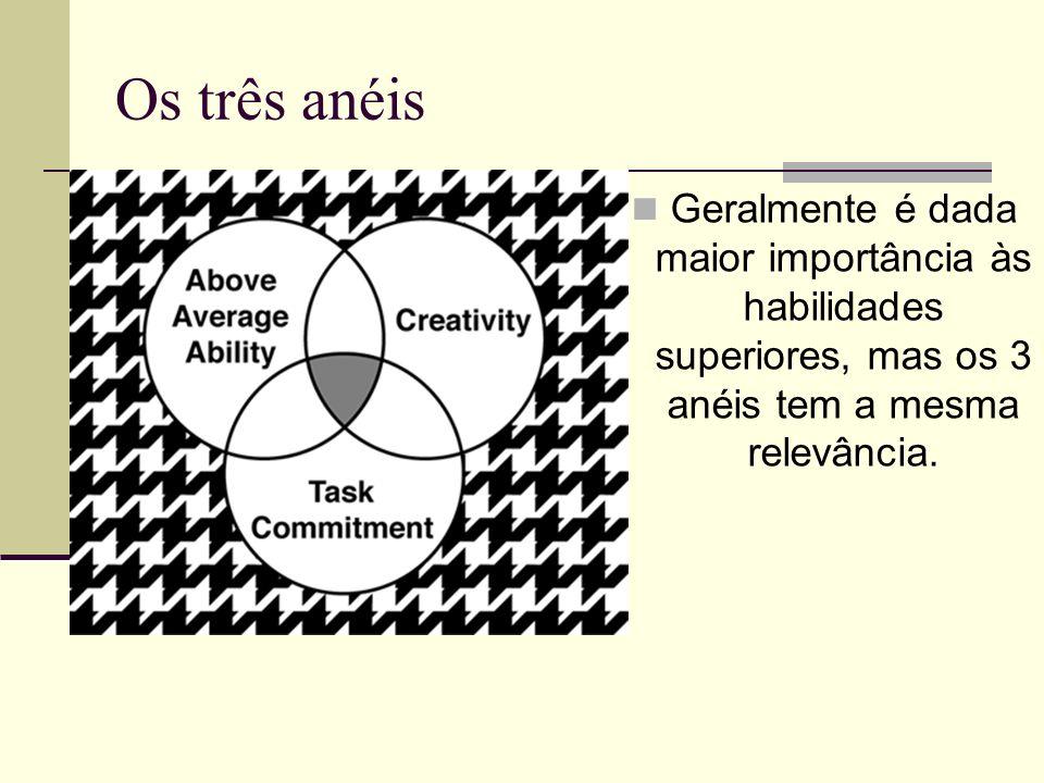 Habilidades acima da média Pode ser definida de duas maneiras, habilidade geral e habilidade específica.