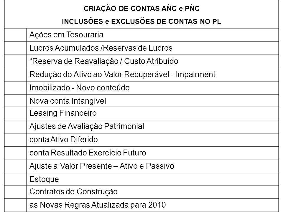 CRIAÇÃO DE CONTAS AÑC e PÑC INCLUSÕES e EXCLUSÕES DE CONTAS NO PL Ações em Tesouraria Lucros Acumulados /Reservas de Lucros Reserva de Reavaliação / C
