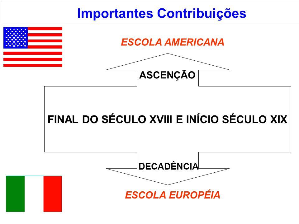 Importantes Contribuições FINAL DO SÉCULO XVIII E INÍCIO SÉCULO XIX ASCENÇÃO DECADÊNCIA ESCOLA AMERICANA ESCOLA EUROPÉIA