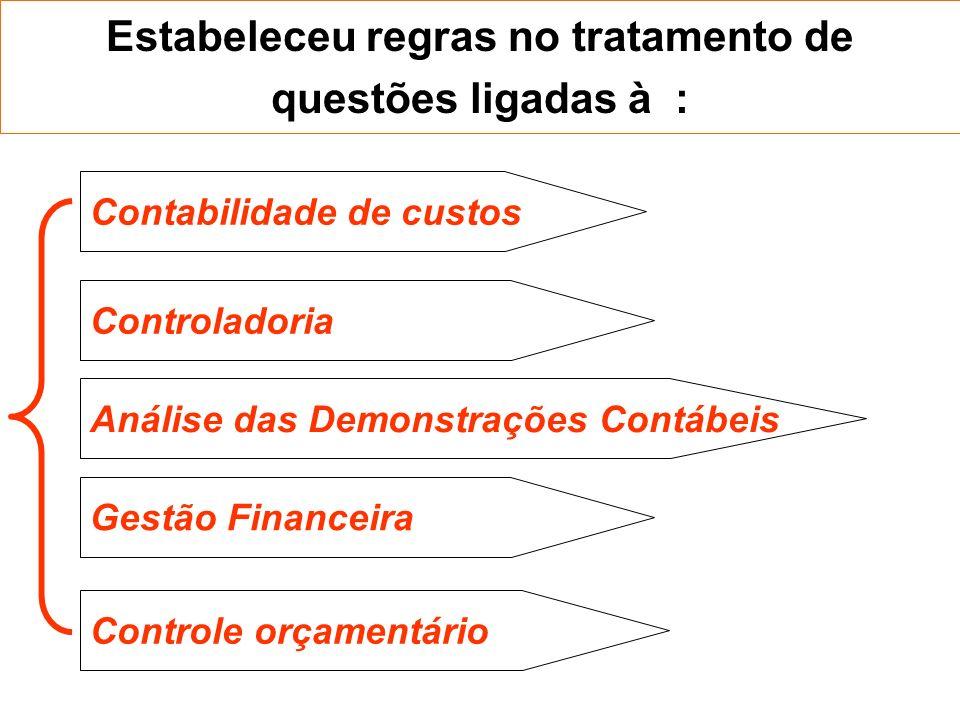 Estabeleceu regras no tratamento de questões ligadas à : Contabilidade de custos Controladoria Análise das Demonstrações Contábeis Gestão Financeira C