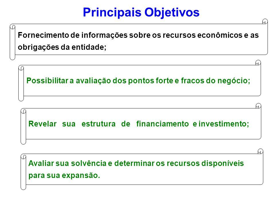 Principais Objetivos Fornecimento de informações sobre os recursos econômicos e as obrigações da entidade; Possibilitar a avaliação dos pontos forte e