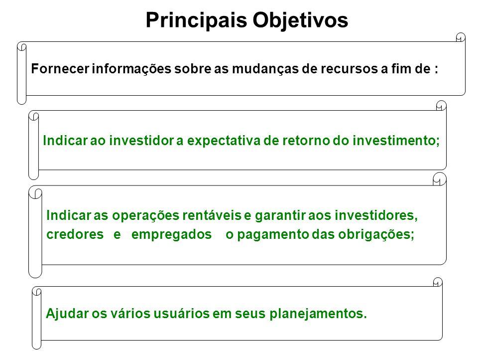 Fornecer informações sobre as mudanças de recursos a fim de : Indicar ao investidor a expectativa de retorno do investimento; Indicar as operações ren