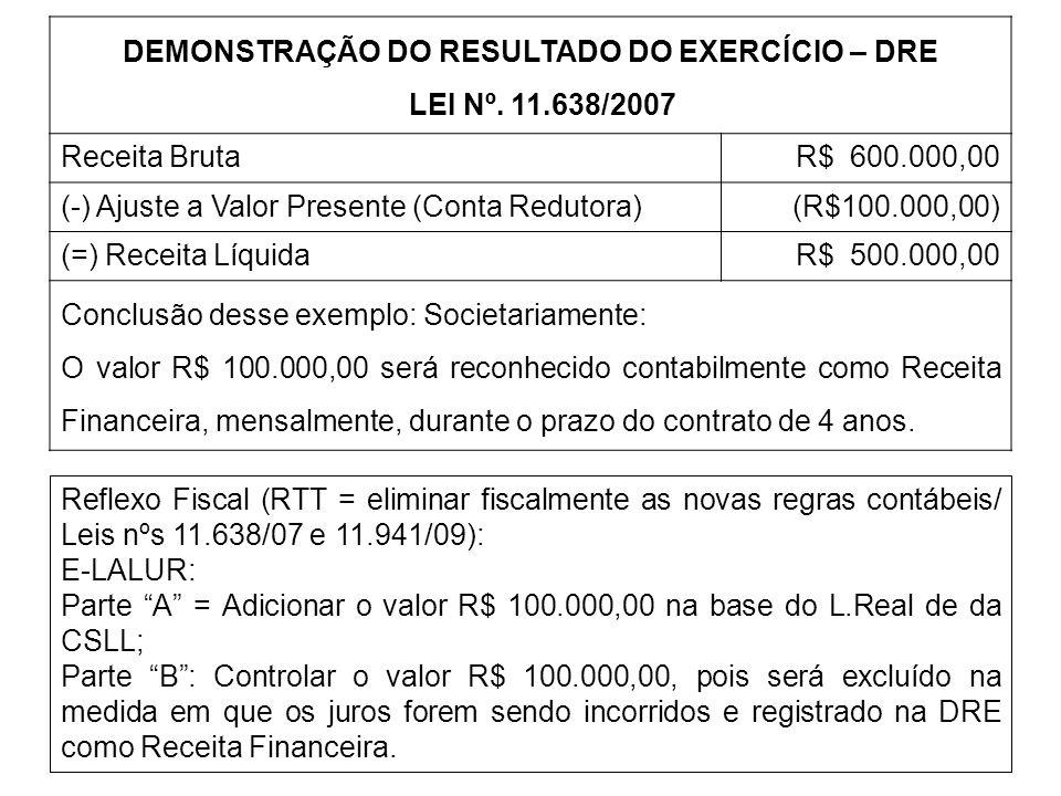 DEMONSTRAÇÃO DO RESULTADO DO EXERCÍCIO – DRE LEI Nº. 11.638/2007 Receita BrutaR$ 600.000,00 (-) Ajuste a Valor Presente (Conta Redutora)(R$100.000,00)