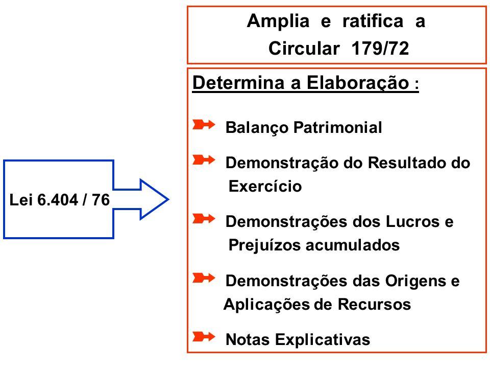 Lei 6.404 / 76 Amplia e ratifica a Circular 179/72 Determina a Elaboração : Balanço Patrimonial Demonstração do Resultado do Exercício Demonstrações d