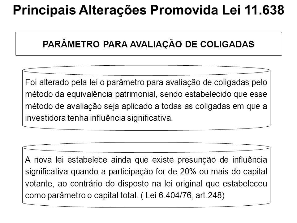 PARÂMETRO PARA AVALIAÇÃO DE COLIGADAS Foi alterado pela lei o parâmetro para avaliação de coligadas pelo método da equivalência patrimonial, sendo est