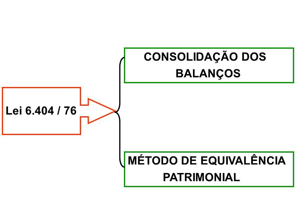 Lei 6.404 / 76 CONSOLIDAÇÃO DOS BALANÇOS MÉTODO DE EQUIVALÊNCIA PATRIMONIAL