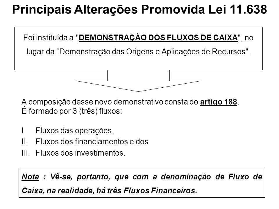 A composição desse novo demonstrativo consta do artigo 188. É formado por 3 (três) fluxos: I.Fluxos das operações, II.Fluxos dos financiamentos e dos