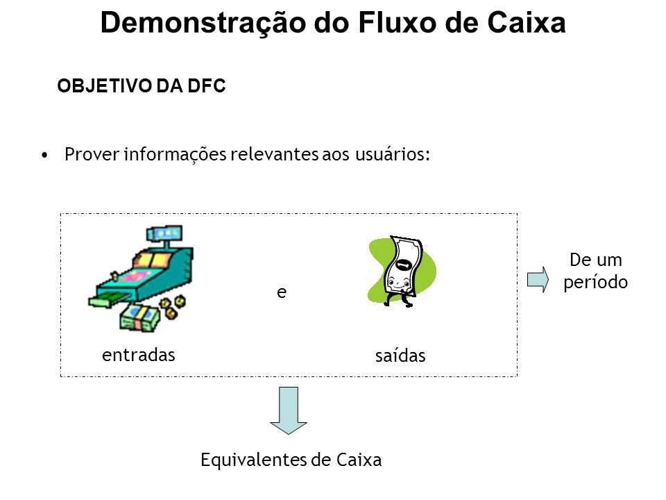 OBJETIVO DA DFC Prover informações relevantes aos usuários: entradas saídas e Equivalentes de Caixa De um período Demonstração do Fluxo de Caixa