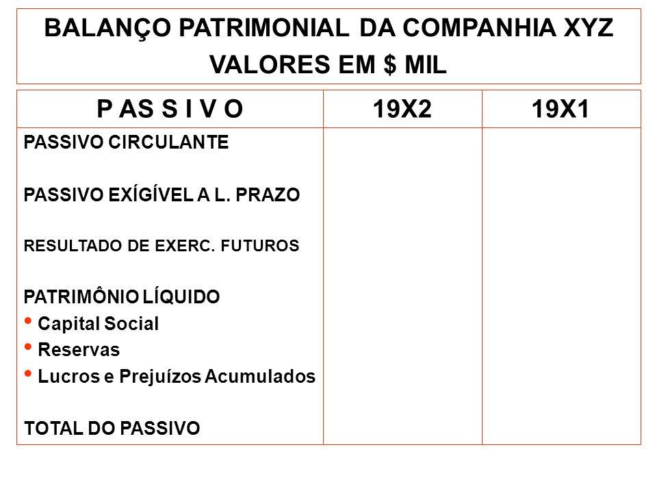 BALANÇO PATRIMONIAL DA COMPANHIA XYZ VALORES EM $ MIL P AS S I V O PASSIVO CIRCULANTE PASSIVO EXÍGÍVEL A L. PRAZO RESULTADO DE EXERC. FUTUROS PATRIMÔN