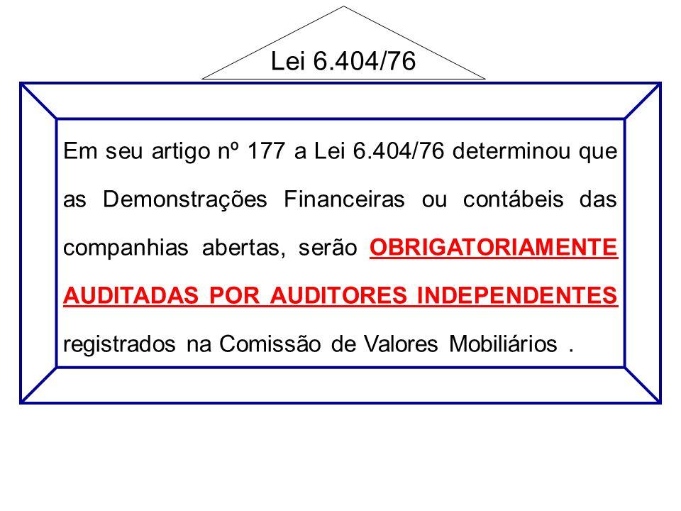 Em seu artigo nº 177 a Lei 6.404/76 determinou que as Demonstrações Financeiras ou contábeis das companhias abertas, serão OBRIGATORIAMENTE AUDITADAS