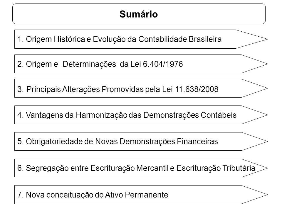 Sumário 1. Origem Histórica e Evolução da Contabilidade Brasileira 2. Origem e Determinações da Lei 6.404/1976 3. Principais Alterações Promovidas pel