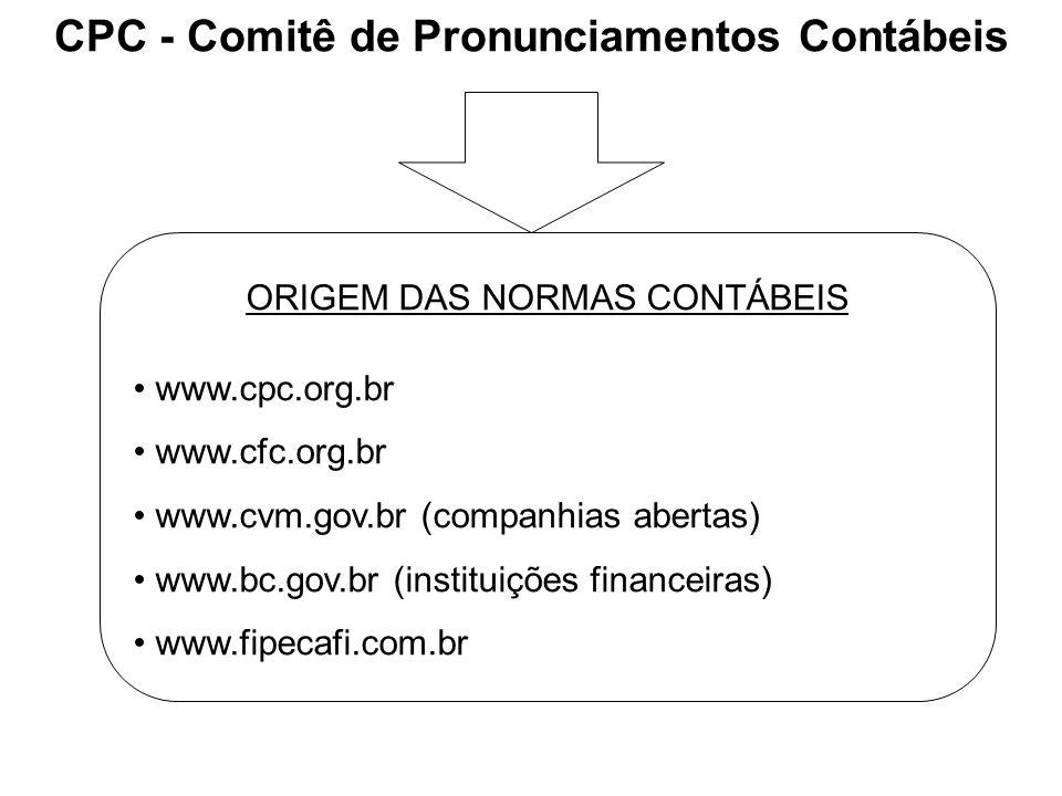CPC - Comitê de Pronunciamentos Contábeis ORIGEM DAS NORMAS CONTÁBEIS www.cpc.org.br www.cfc.org.br www.cvm.gov.br (companhias abertas) www.bc.gov.br