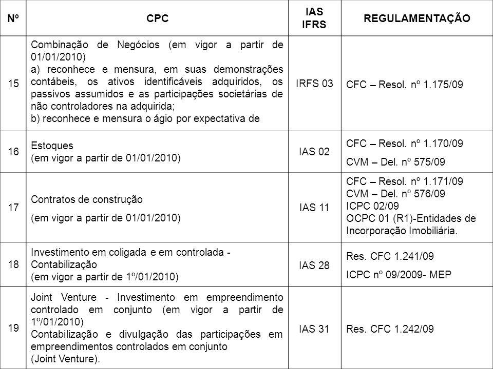 NºCPC IAS IFRS REGULAMENTAÇÃO 15 Combinação de Negócios (em vigor a partir de 01/01/2010) a) reconhece e mensura, em suas demonstrações contábeis, os