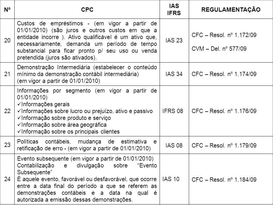 NºCPC IAS IFRS REGULAMENTAÇÃO 20 Custos de empréstimos - (em vigor a partir de 01/01/2010) (são juros e outros custos em que a entidade incorre ). Ati