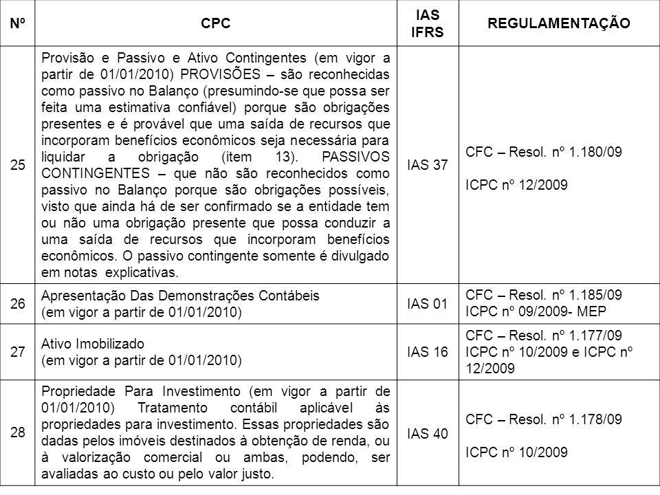 NºCPC IAS IFRS REGULAMENTAÇÃO 25 Provisão e Passivo e Ativo Contingentes (em vigor a partir de 01/01/2010) PROVISÕES – são reconhecidas como passivo n