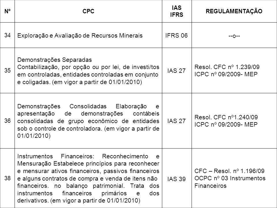 NºCPC IAS IFRS REGULAMENTAÇÃO 34 Exploração e Avaliação de Recursos MineraisIFRS 06 --o-- 35 Demonstrações Separadas Contabilização, por opção ou por