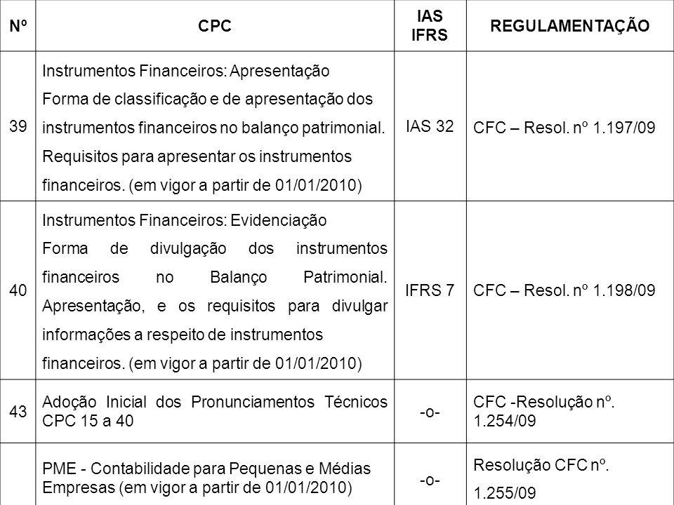 NºCPC IAS IFRS REGULAMENTAÇÃO 39 Instrumentos Financeiros: Apresentação Forma de classificação e de apresentação dos instrumentos financeiros no balan